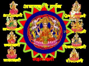 दीपावली शिविर @ निखिलधाम   Bhojpur   Madhya Pradesh   India